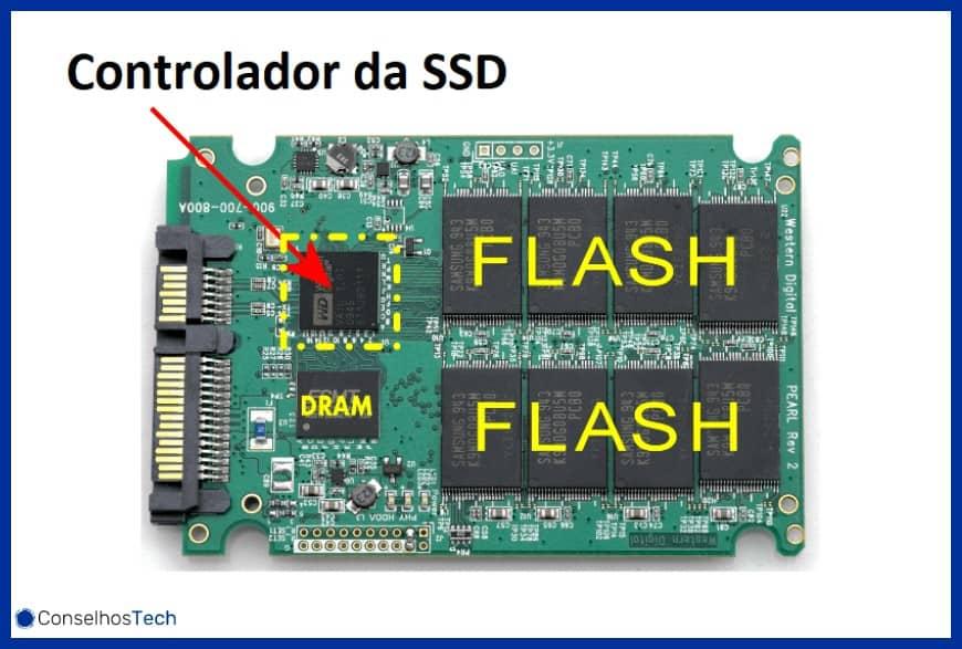 descrição de partes da SSD